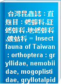 台灣昆蟲誌 : 直翅目 : 蟋蟀科,鉦蟋蟀科,地蟋蟀科,螻蛄科 = Insect fauna of Taiwan : orthoptera : gryllidae, nemobiidae, mogoplistidae, gryllotalpidae