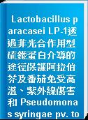 Lactobacillus paracasei LP-1透過非光合作用型硫鐵蛋白介導的途徑保護阿拉伯芥及番茄免受高溫、紫外線傷害和 Pseudomonas syringae pv. tomato DC3000 的感染 = The Lactobacillus paracasei LP-1 protected Arabidopsis and Tomato from heat stress, UV damage and infection of Pseudomonas syringae pv. tomato DC3000 via non-photosynthetic ferredoxin mediated pathway
